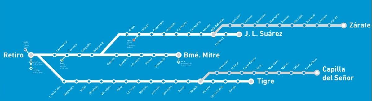 Tren Mitre Retiro Buenos Aires
